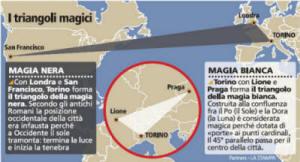 Miniatura per l'articolo intitolato:I TRIANGOLI MAGICI