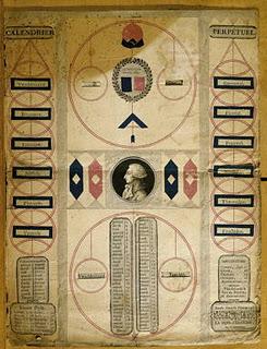 Calendario della Rivoluzione Francese